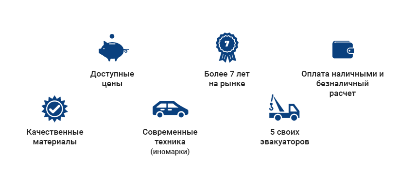 Качественные материалы Современная техника 5 своих эвакуаторов доступные цены более 7 лет на рынке наличный безналичный расчет